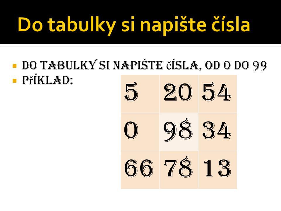  Do tabulky si napište č ísla, od 0 do 99  P ř íklad: 52054 09834 667813