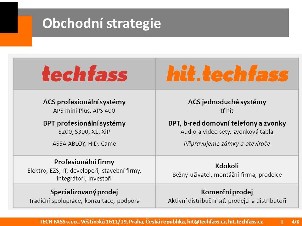 TECH FASS s.r.o., Věštínská 1611/19, Praha, Česká republika, hit@techfass.cz, hit.techfass.cz 4/6 ACS profesionální systémy APS mini Plus, APS 400 BPT