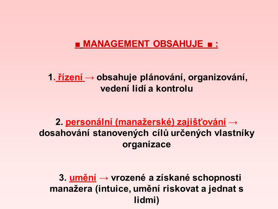 ■ MANAGEMENT OBSAHUJE ■ : 1. řízení → obsahuje plánování, organizování, vedení lidí a kontrolu 2. personální (manažerské) zajišťování → dosahování sta