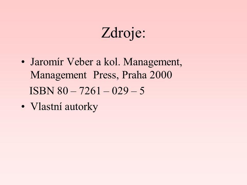 Zdroje: Jaromír Veber a kol. Management, Management Press, Praha 2000 ISBN 80 – 7261 – 029 – 5 Vlastní autorky