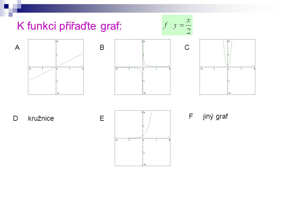 K funkci přiřaďte graf: ABC D kružniceE F jiný graf