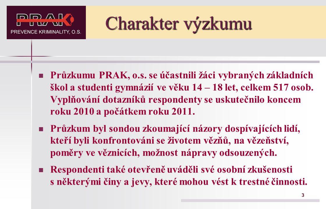 3 Charakter výzkumu Průzkumu PRAK, o.s.
