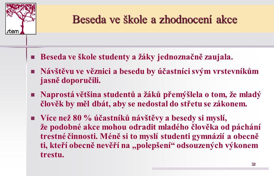 32 Beseda ve škole a zhodnocení akce Beseda ve škole studenty a žáky jednoznačně zaujala. Návštěvu ve věznici a besedu by účastníci svým vrstevníkům j