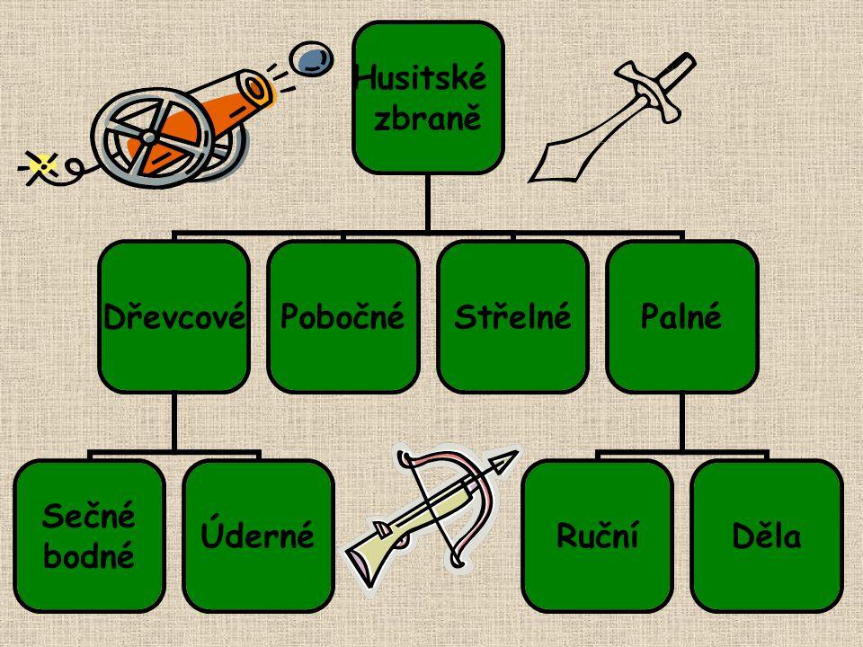 Husitské zbraně Dřevcové Sečné bodné Úderné PobočnéStřelnéPalné RučníDěla