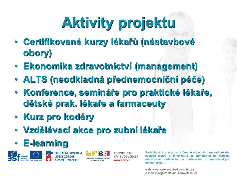 Aktivity projektu Certifikované kurzy lékařů (nástavbové obory)Certifikované kurzy lékařů (nástavbové obory) Ekonomika zdravotnictví (management)Ekonomika zdravotnictví (management) ALTS (neodkladná přednemocniční péče)ALTS (neodkladná přednemocniční péče) Konference, semináře pro praktické lékaře, dětské prak.