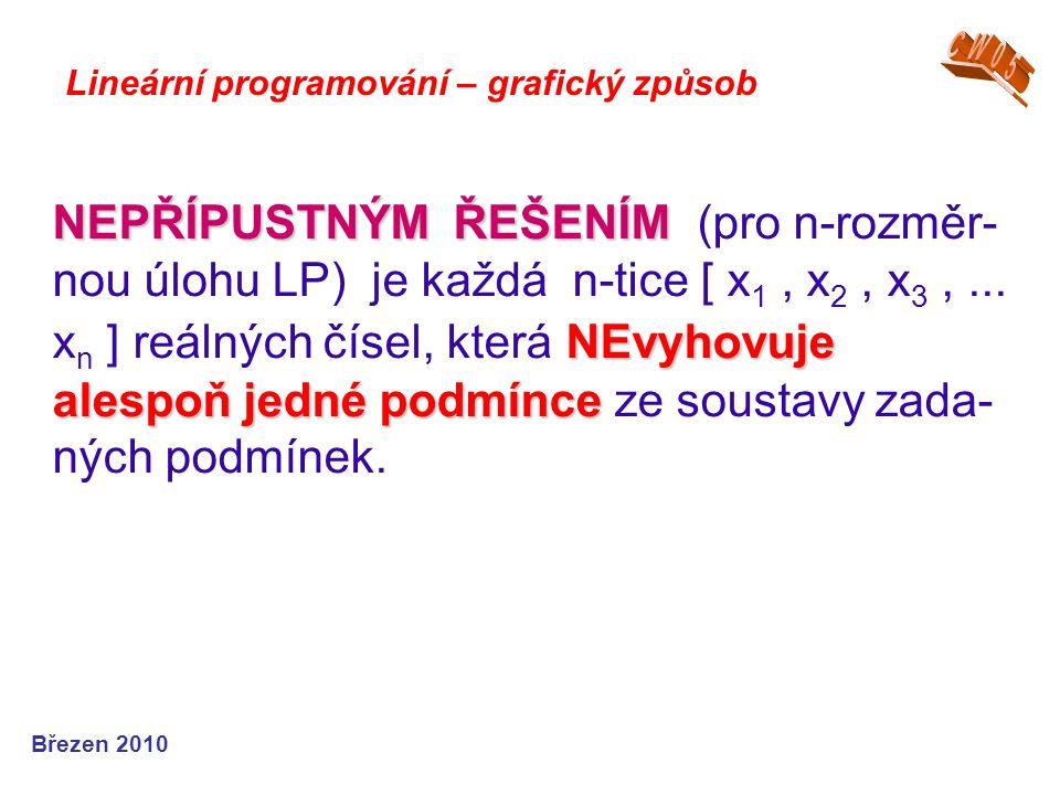 NEPŘÍPUSTNÝM ŘEŠENÍM NEvyhovuje alespoň jedné podmínce NEPŘÍPUSTNÝM ŘEŠENÍM (pro n-rozměr- nou úlohu LP) je každá n-tice [ x 1, x 2, x 3,... x n ] reá