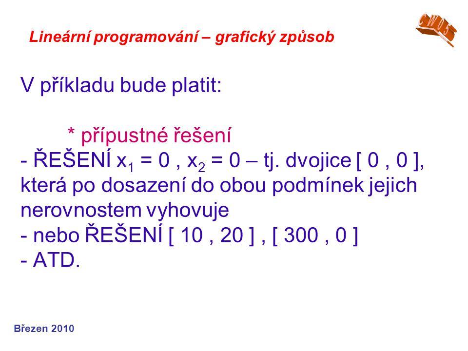 V příkladu bude platit: * přípustné řešení - ŘEŠENÍ x 1 = 0, x 2 = 0 – tj. dvojice [ 0, 0 ], která po dosazení do obou podmínek jejich nerovnostem vyh