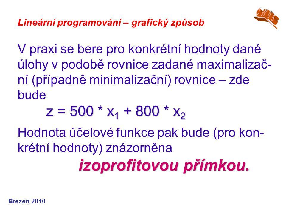 Březen 2010 Lineární programování – grafický způsob z = 500 * x 1 + 800 * x 2 izoprofitovou přímkou. V praxi se bere pro konkrétní hodnoty dané úlohy
