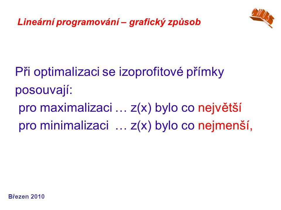Březen 2010 Lineární programování – grafický způsob Při optimalizaci se izoprofitové přímky posouvají: pro maximalizaci … z(x) bylo co největší pro mi