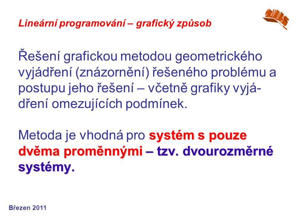Lineární programování - příklady Jiný příklad – hledání optima pro úlohu představovanou vztahy: 4*x 1 + x 2 + 2*x 3 =< 10 x 2 + 2*x 3 =< 5 -2*x 1 - x 2 => -15 F = 5*x 1 + 3*x 2 + 2*x 3 = max Březen 2013 2