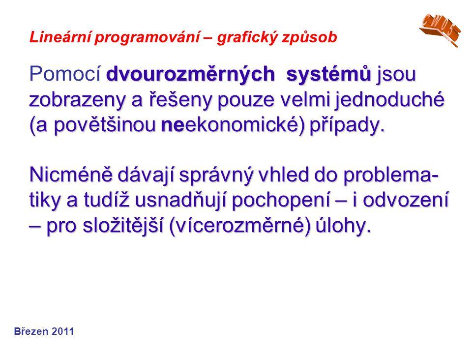 Lineární programování - příklady Další příklad – numerický způsob hledání optima pro úlohu představovanou vztahy: -8*x 1 - 6*x 2 +x 3 =< -50 -6*x 1 + 3*x 2 + x 4 =< +18 5*x 1 - 15*x 2 + x 5 =< 0 x 2 + x 6 =< 14 25*x 1 + 12*x 2 + x 7 =< 375 Březen 2013