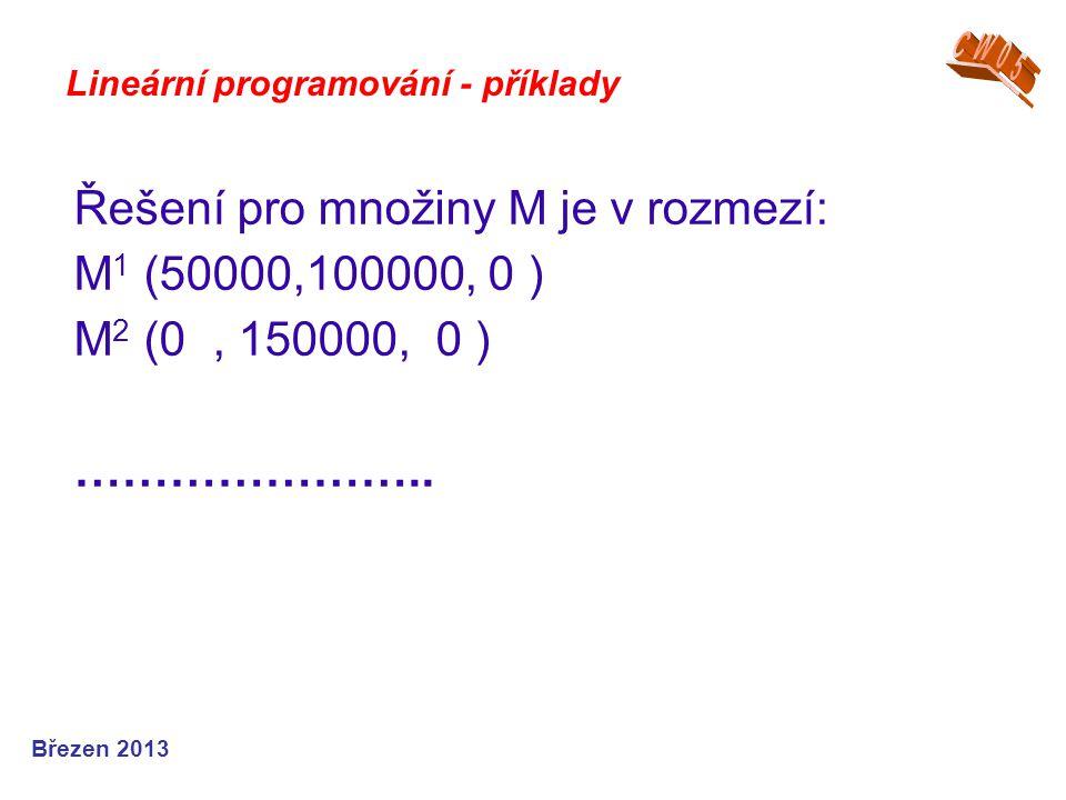 Lineární programování - příklady Řešení pro množiny M je v rozmezí: M 1 (50000,100000, 0 ) M 2 (0, 150000, 0 ) ………………….. Březen 2013