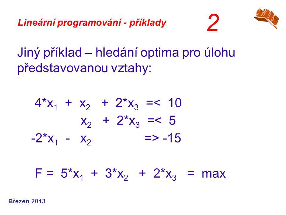 Lineární programování - příklady Jiný příklad – hledání optima pro úlohu představovanou vztahy: 4*x 1 + x 2 + 2*x 3 =< 10 x 2 + 2*x 3 =< 5 -2*x 1 - x