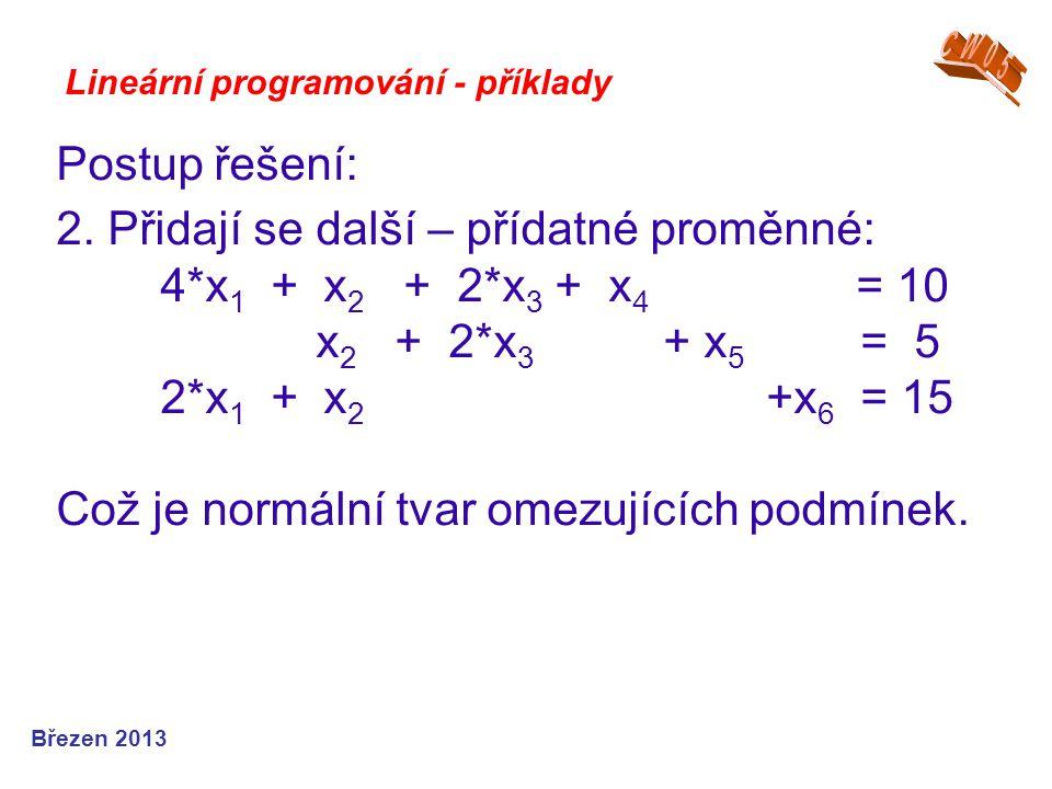 Lineární programování - příklady Postup řešení: 2. Přidají se další – přídatné proměnné: 4*x 1 + x 2 + 2*x 3 + x 4 = 10 x 2 + 2*x 3 + x 5 = 5 2*x 1 +