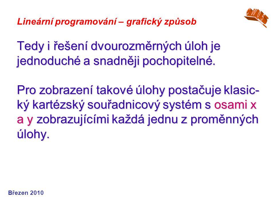 Lineární programování - příklady Postup řešení: 2.