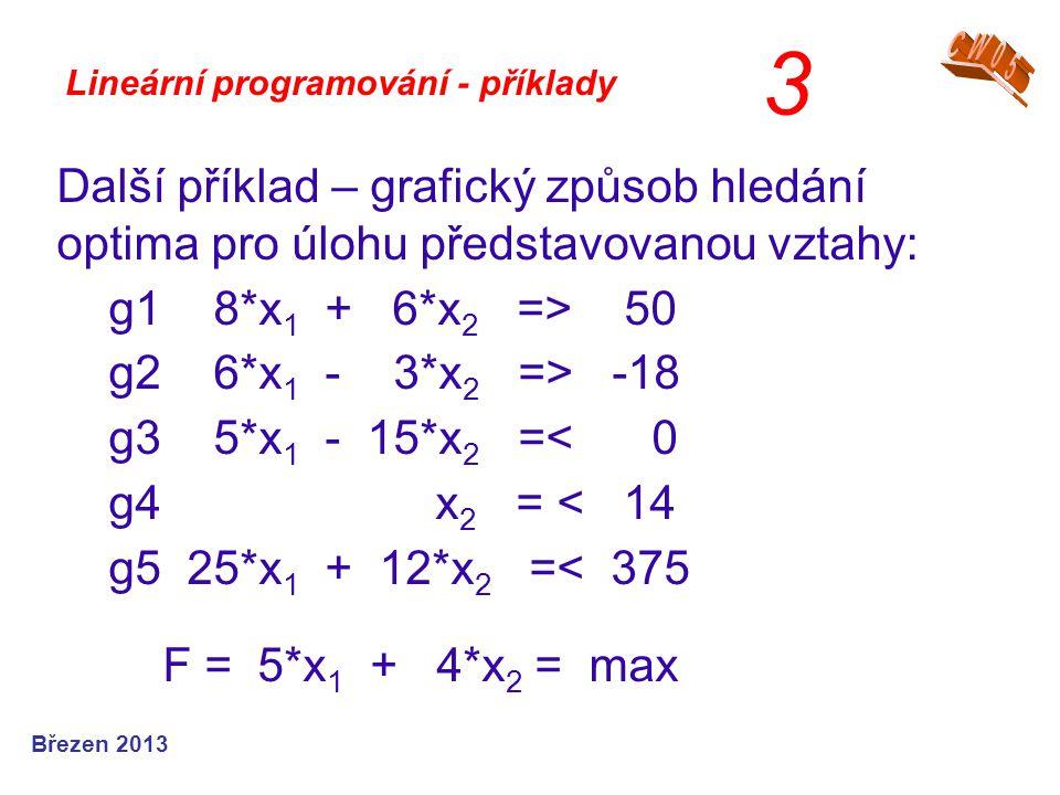 Lineární programování - příklady Další příklad – grafický způsob hledání optima pro úlohu představovanou vztahy: g1 8*x 1 + 6*x 2 => 50 g2 6*x 1 - 3*x