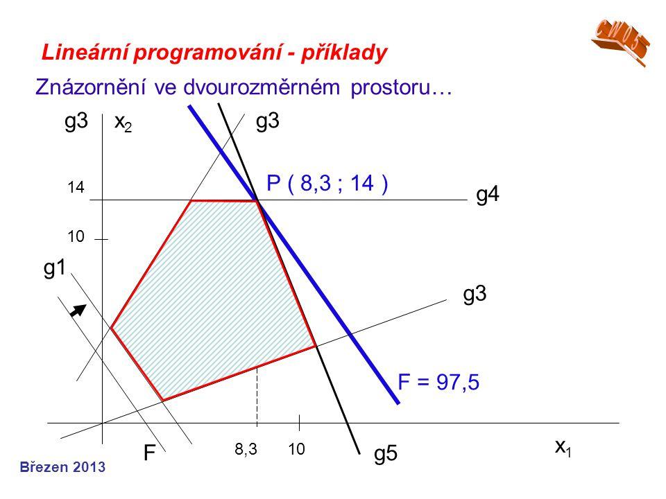 Lineární programování - příklady Březen 2013 Znázornění ve dvourozměrném prostoru… g4 g3 g1 F 14 g3 x1x1 F = 97,5 g5 x2x2 P ( 8,3 ; 14 ) 8,3 10
