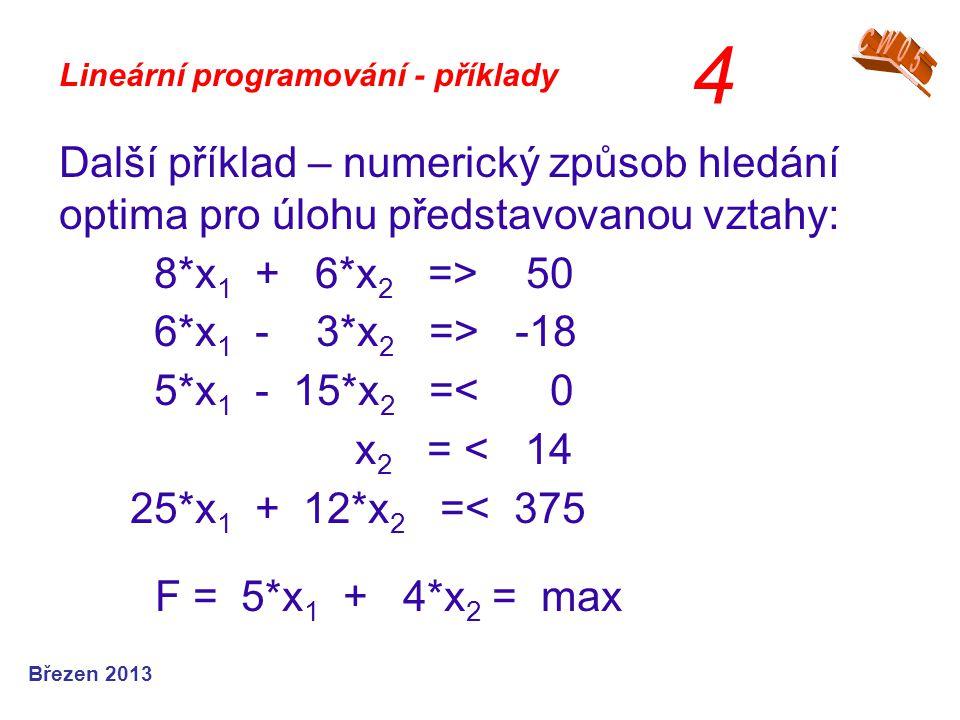 Lineární programování - příklady Další příklad – numerický způsob hledání optima pro úlohu představovanou vztahy: 8*x 1 + 6*x 2 => 50 6*x 1 - 3*x 2 =>
