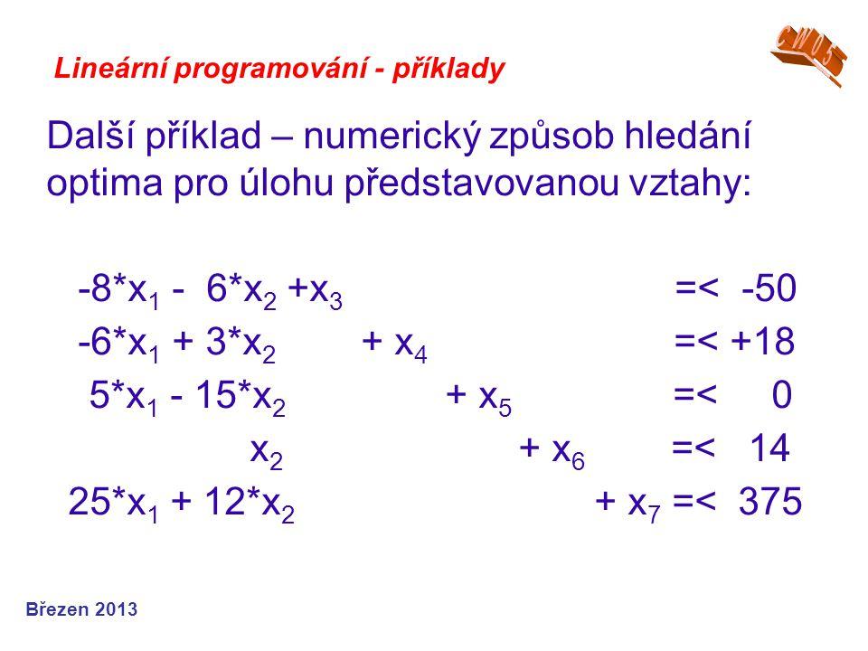 Lineární programování - příklady Další příklad – numerický způsob hledání optima pro úlohu představovanou vztahy: -8*x 1 - 6*x 2 +x 3 =< -50 -6*x 1 +