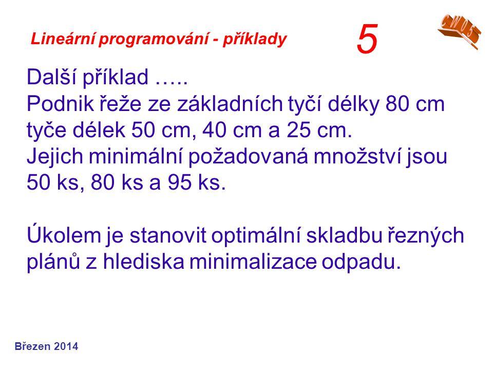 Lineární programování - příklady Březen 2014 Další příklad ….. Podnik řeže ze základních tyčí délky 80 cm tyče délek 50 cm, 40 cm a 25 cm. Jejich mini
