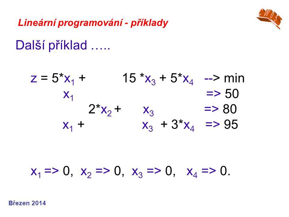 Lineární programování - příklady Březen 2014 Další příklad ….. z = 5*x 1 + 15 *x 3 + 5*x 4 --> min x 1 => 50 2*x 2 + x 3 => 80 x 1 + x 3 + 3*x 4 => 95