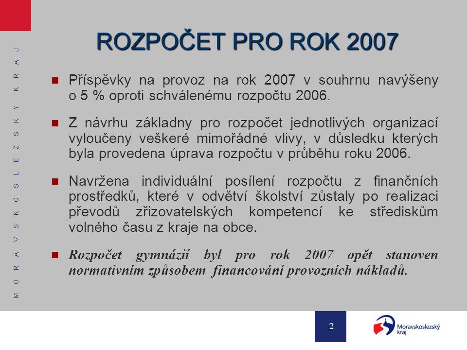 M O R A V S K O S L E Z S K Ý K R A J 2 ROZPOČET PRO ROK 2007 Příspěvky na provoz na rok 2007 v souhrnu navýšeny o 5 % oproti schválenému rozpočtu 2006.