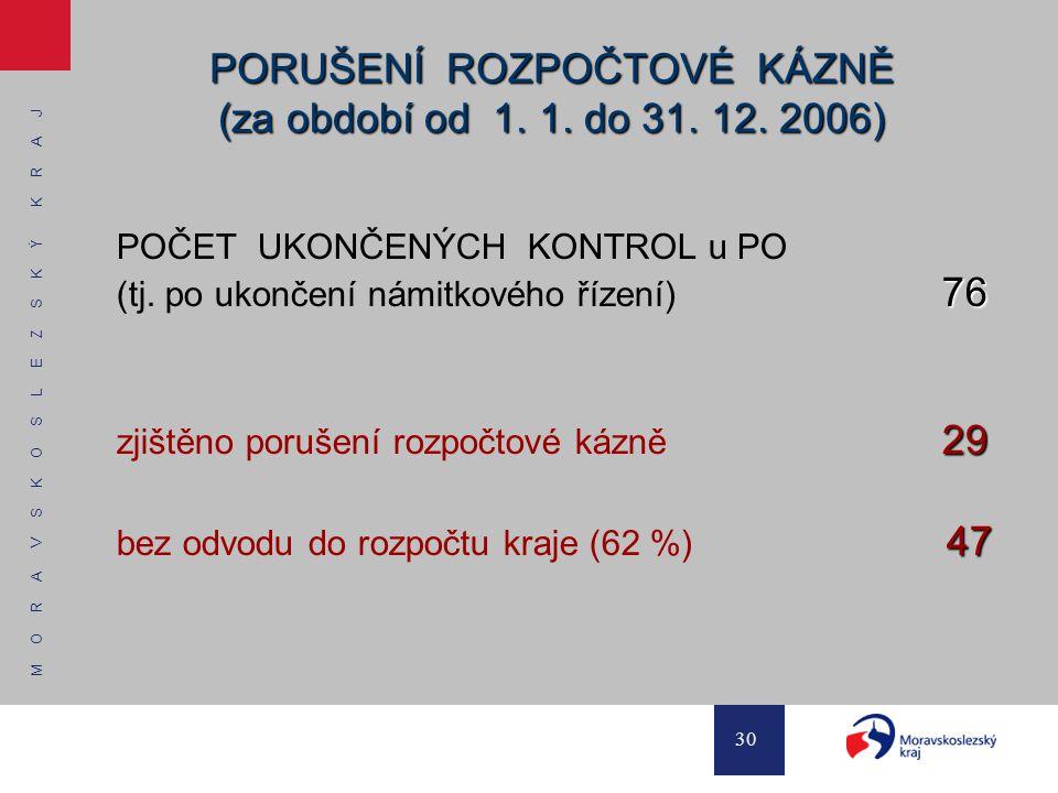 M O R A V S K O S L E Z S K Ý K R A J 30 PORUŠENÍ ROZPOČTOVÉ KÁZNĚ (za období od 1.