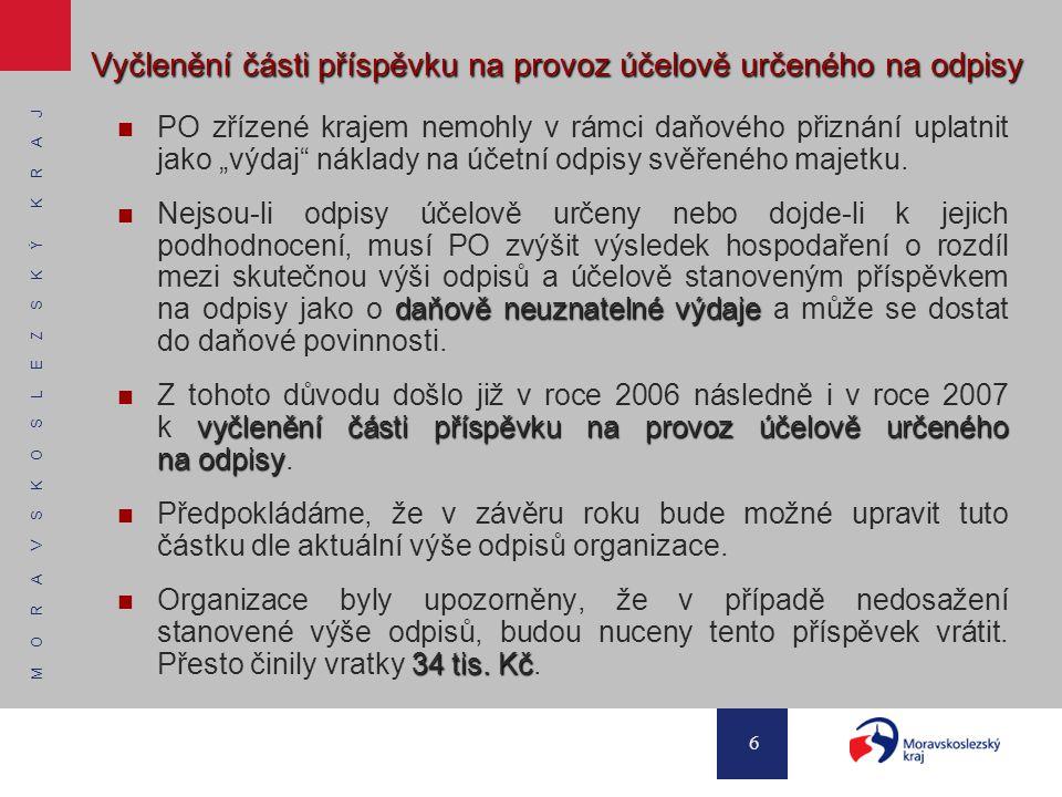 M O R A V S K O S L E Z S K Ý K R A J 6 Vyčlenění části příspěvku na provoz účelově určeného na odpisy PO zřízené krajem nemohly v rámci daňového přiz