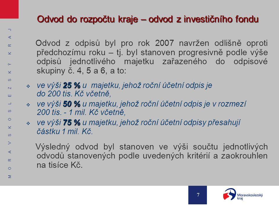 M O R A V S K O S L E Z S K Ý K R A J 7 Odvod do rozpočtu kraje – odvod z investičního fondu Odvod z odpisů byl pro rok 2007 navržen odlišně oproti předchozímu roku – tj.