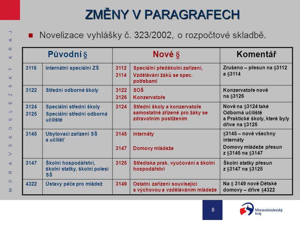 M O R A V S K O S L E Z S K Ý K R A J 8 ZMĚNY V PARAGRAFECH Novelizace vyhlášky č. 323/2002, o rozpočtové skladbě. Původní §Nové §Komentář 3116Interná
