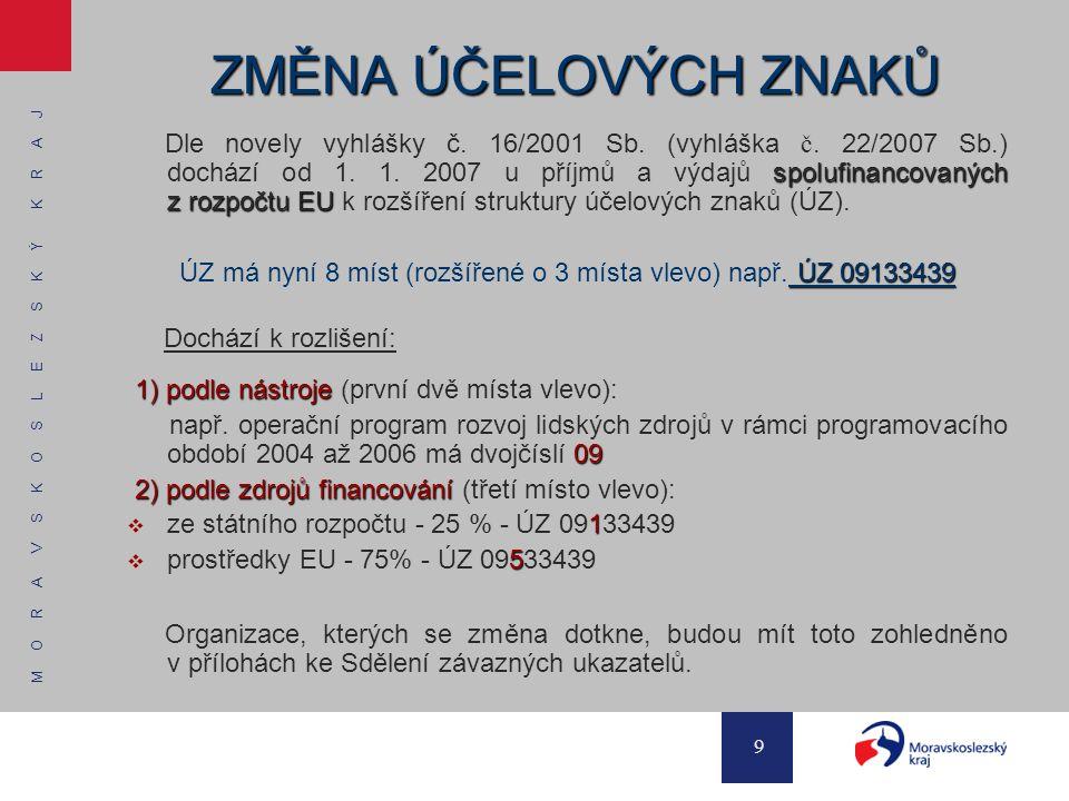 M O R A V S K O S L E Z S K Ý K R A J 9 ZMĚNA ÚČELOVÝCH ZNAKŮ spolufinancovaných z rozpočtu EU Dle novely vyhlášky č. 16/2001 Sb. (vyhláška č. 22/2007