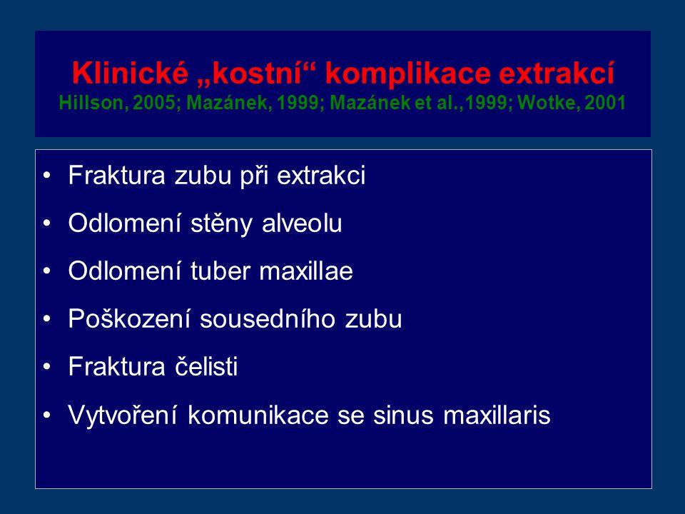 """Klinické """"kostní komplikace extrakcí Hillson, 2005; Mazánek, 1999; Mazánek et al.,1999; Wotke, 2001 Fraktura zubu při extrakci Odlomení stěny alveolu Odlomení tuber maxillae Poškození sousedního zubu Fraktura čelisti Vytvoření komunikace se sinus maxillaris"""