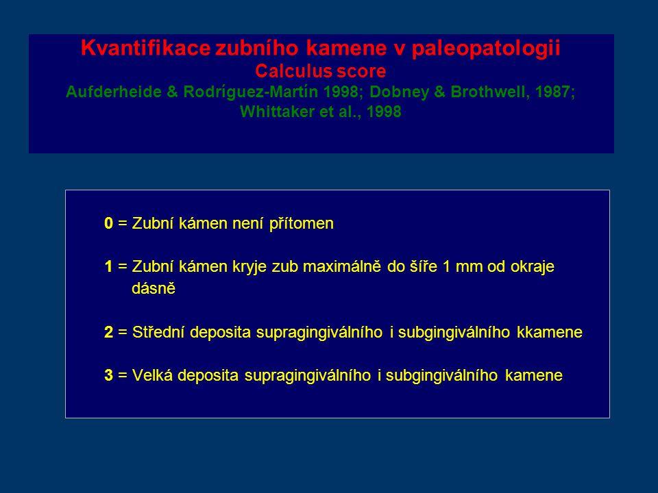 Kvantifikace zubního kamene v paleopatologii Calculus score Aufderheide & Rodríguez-Martín 1998; Dobney & Brothwell, 1987; Whittaker et al., 1998 0 = Zubní kámen není přítomen 1 = Zubní kámen kryje zub maximálně do šíře 1 mm od okraje dásně 2 = Střední deposita supragingiválního i subgingiválního kkamene 3 = Velká deposita supragingiválního i subgingiválního kamene