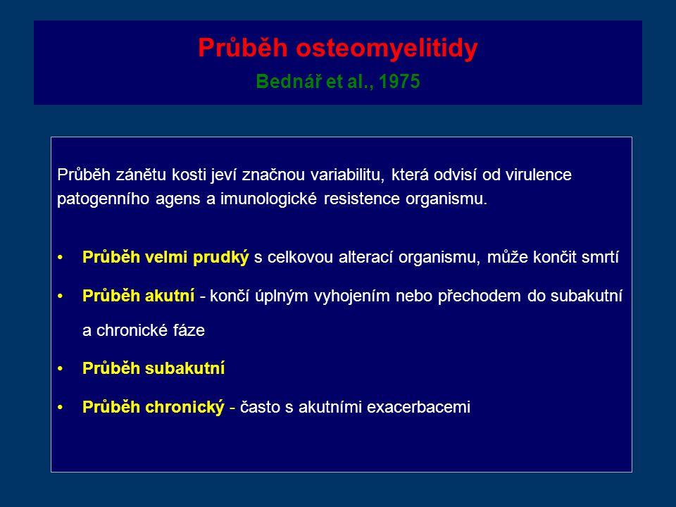 Průběh osteomyelitidy Bednář et al., 1975 Průběh zánětu kosti jeví značnou variabilitu, která odvisí od virulence patogenního agens a imunologické resistence organismu.