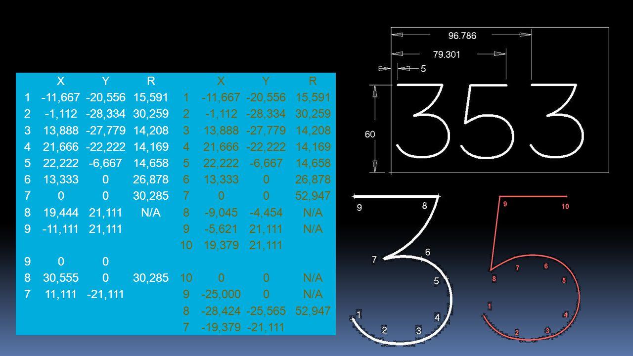 XYR XYR 1-11,667-20,55615,5911-11,667-20,55615,591 2-1,112-28,33430,2592-1,112-28,33430,259 313,888-27,77914,208313,888-27,77914,208 421,666-22,22214,
