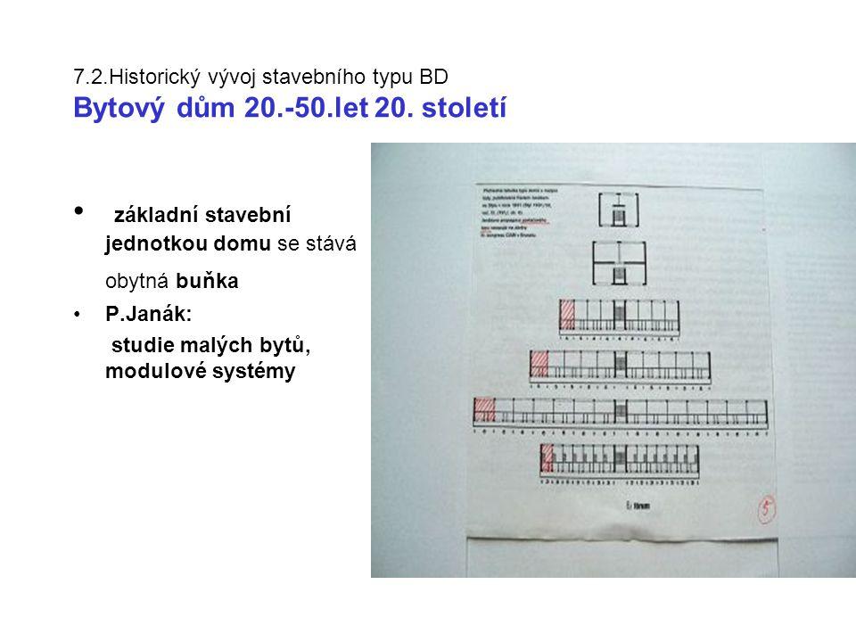 základní stavební jednotkou domu se stává obytná buňka P.Janák: studie malých bytů, modulové systémy 7.2.Historický vývoj stavebního typu BD Bytový dům 20.-50.let 20.