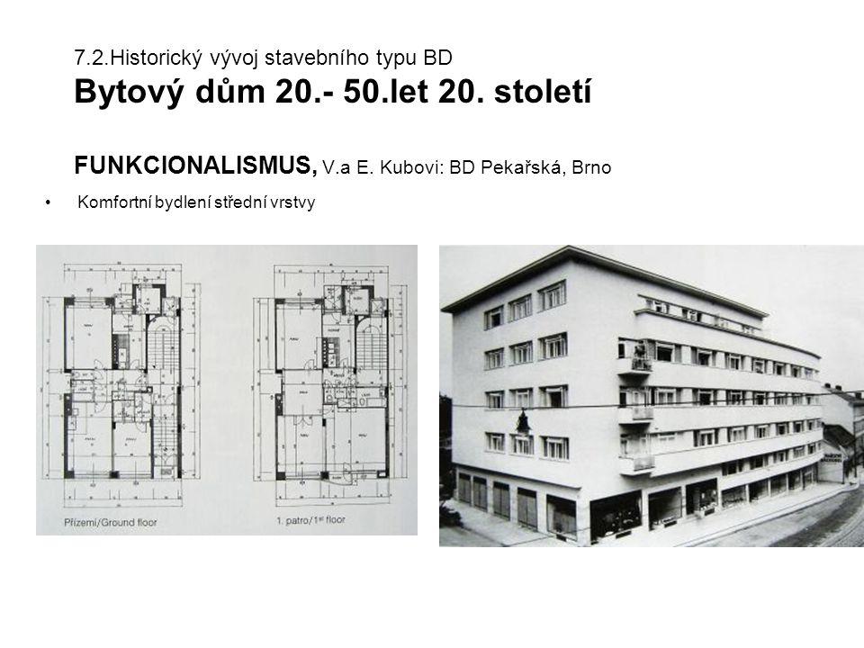7.2.Historický vývoj stavebního typu BD Bytový dům 20.- 50.let 20.