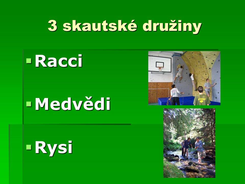 20. oddíl GINKGO středisko Walden - České Budějovice