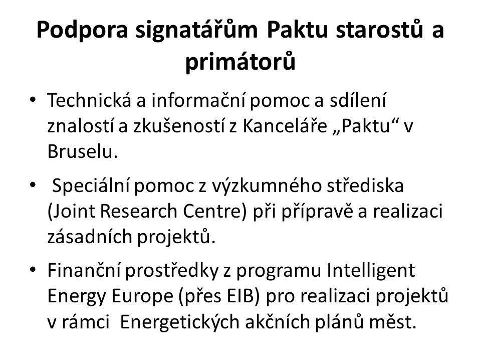 """Podpora signatářům Paktu starostů a primátorů Technická a informační pomoc a sdílení znalostí a zkušeností z Kanceláře """"Paktu v Bruselu."""