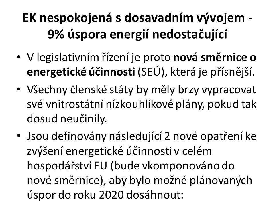 EK nespokojená s dosavadním vývojem - 9% úspora energií nedostačující V legislativním řízení je proto nová směrnice o energetické účinnosti (SEÚ), která je přísnější.
