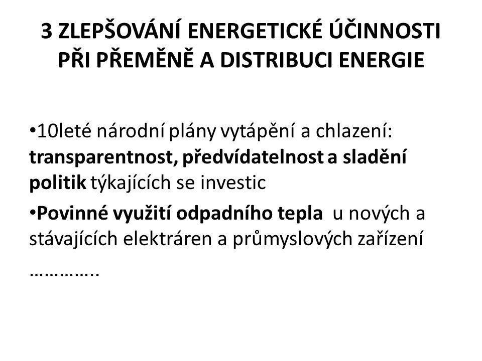 3 ZLEPŠOVÁNÍ ENERGETICKÉ ÚČINNOSTI PŘI PŘEMĚNĚ A DISTRIBUCI ENERGIE 10leté národní plány vytápění a chlazení: transparentnost, předvídatelnost a sladění politik týkajících se investic Povinné využití odpadního tepla u nových a stávajících elektráren a průmyslových zařízení …………..