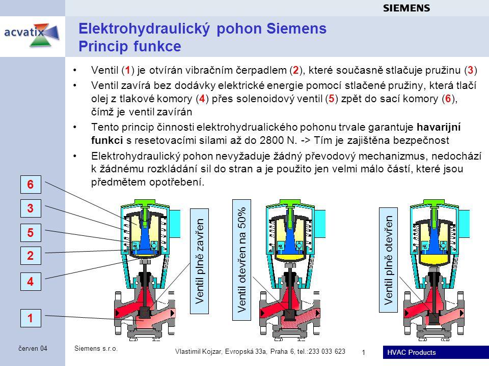 HVAC Products Siemens s.r.o. Vlastimil Kojzar, Evropská 33a, Praha 6, tel.:233 033 623 1 červen 04 Elektrohydraulický pohon Siemens Princip funkce Ven