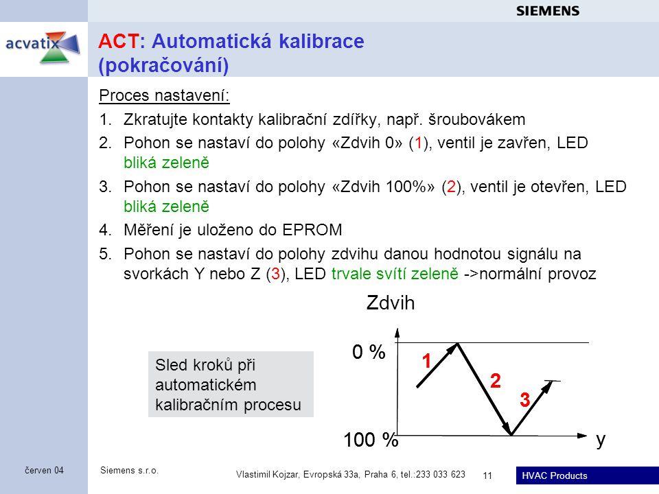 HVAC Products Siemens s.r.o. Vlastimil Kojzar, Evropská 33a, Praha 6, tel.:233 033 623 11 červen 04 ACT: Automatická kalibrace (pokračování) Proces na
