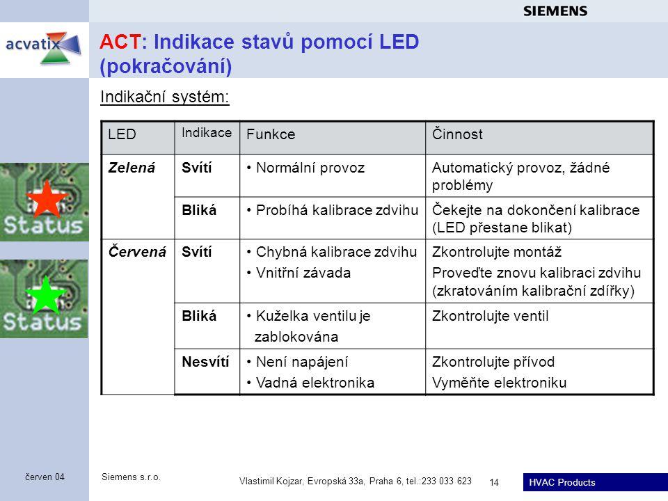 HVAC Products Siemens s.r.o. Vlastimil Kojzar, Evropská 33a, Praha 6, tel.:233 033 623 14 červen 04 ACT: Indikace stavů pomocí LED (pokračování) Indik
