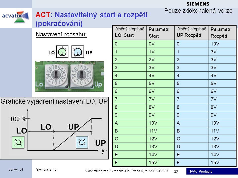 HVAC Products Siemens s.r.o. Vlastimil Kojzar, Evropská 33a, Praha 6, tel.:233 033 623 23 červen 04 ACT: Nastavitelný start a rozpětí (pokračování) Ot