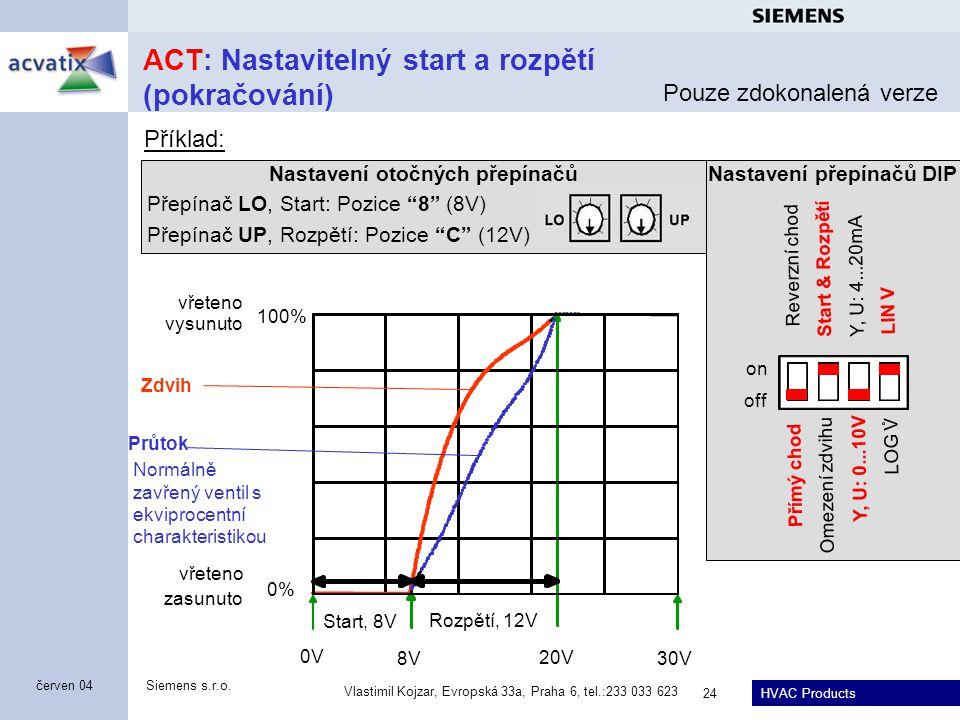 HVAC Products Siemens s.r.o. Vlastimil Kojzar, Evropská 33a, Praha 6, tel.:233 033 623 24 červen 04 ACT: Nastavitelný start a rozpětí (pokračování) Př