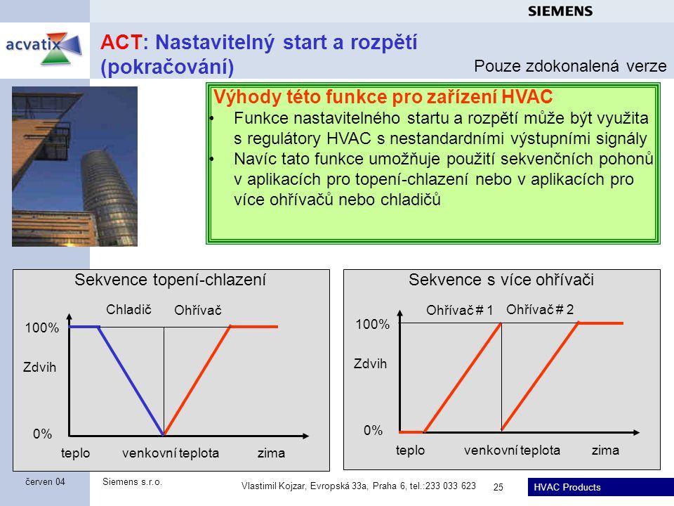 HVAC Products Siemens s.r.o. Vlastimil Kojzar, Evropská 33a, Praha 6, tel.:233 033 623 25 červen 04 ACT: Nastavitelný start a rozpětí (pokračování) Vý