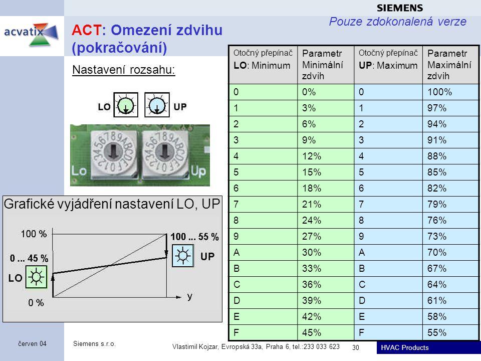 HVAC Products Siemens s.r.o. Vlastimil Kojzar, Evropská 33a, Praha 6, tel.:233 033 623 30 červen 04 ACT: Omezení zdvihu (pokračování) Otočný přepínač