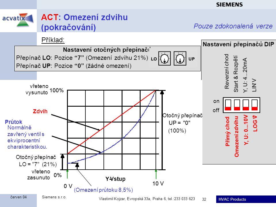 HVAC Products Siemens s.r.o. Vlastimil Kojzar, Evropská 33a, Praha 6, tel.:233 033 623 32 červen 04 ACT: Omezení zdvihu (pokračování) Příklad: Nastave