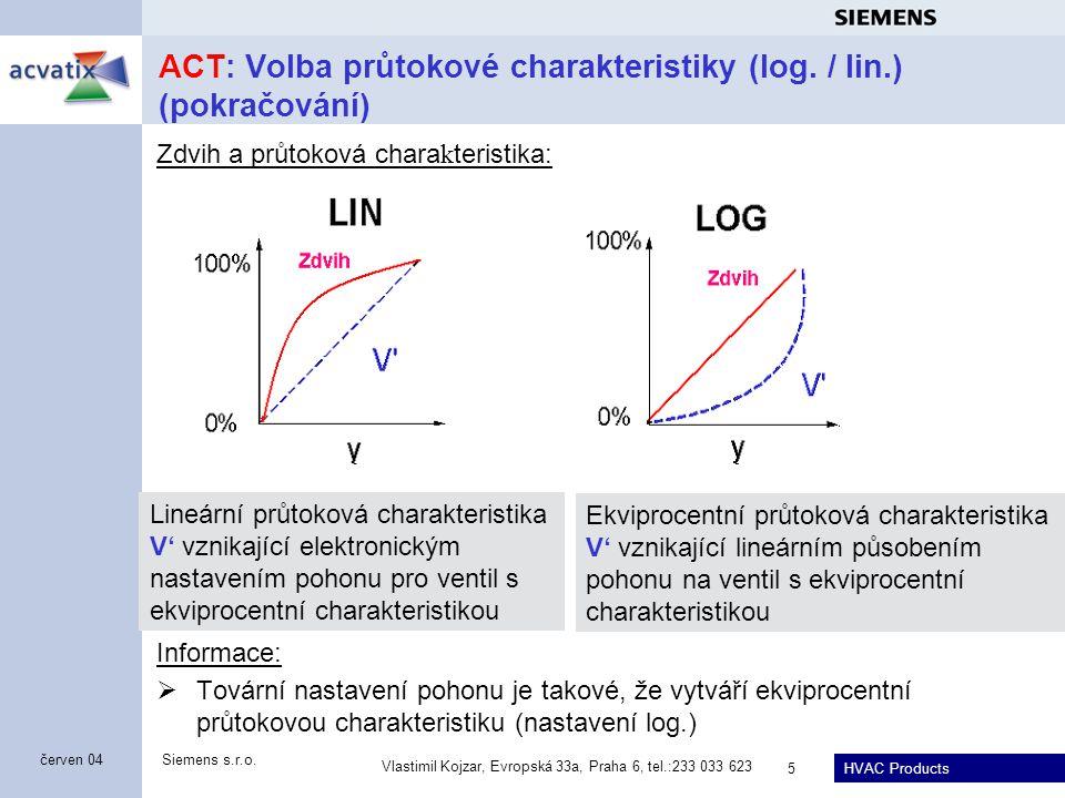 HVAC Products Siemens s.r.o. Vlastimil Kojzar, Evropská 33a, Praha 6, tel.:233 033 623 5 červen 04 ACT: Volba průtokové charakteristiky (log. / lin.)